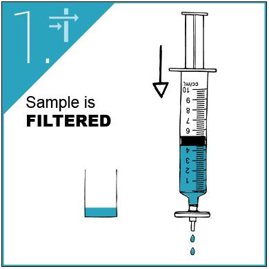 ATP test - 4 step protocol (1)